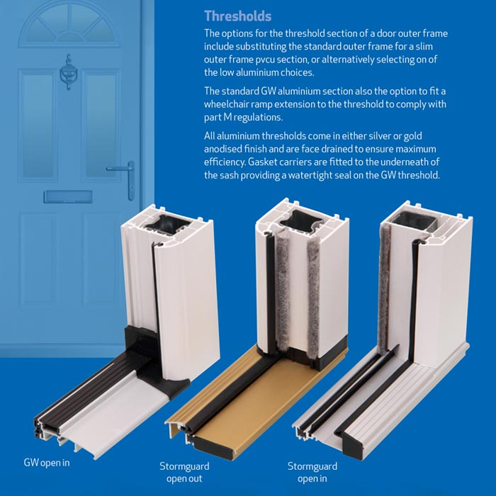 Upvc Internal Exterior French Doors Sharpes Windows